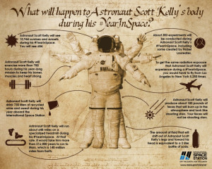 Scott Kelly's body in space