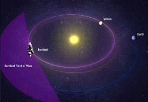 Sentinel mission