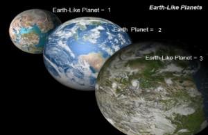 EarthLike-Planets